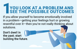 Solutions Oriented Leader Problem solving